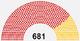 4594 Istalian Elections