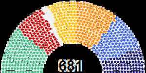 4621 Istalian Elections