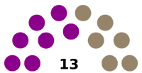 April 4374 Cabinet Proposal