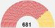2590 Istalian Elections