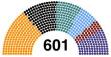 Parliament of Luthori 4621