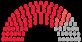 Kalopian senate 4000