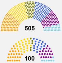 4434 Istalia elect