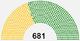 Istalian elections 4575
