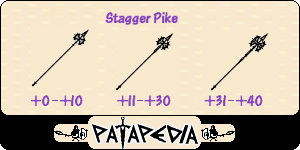 StaggerPike Level-up