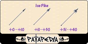 IcePike Level-up