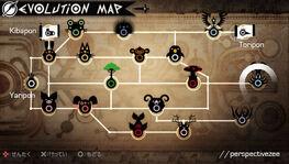 Patapon Yaripon Evolution Map