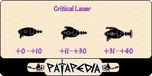 Decydujący laser