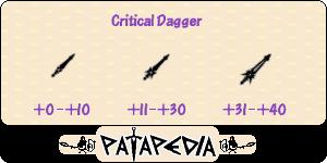 CriticalDagger Level-up