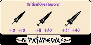 CriticalGreatsword Level-up