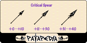 CriticalSpear Level-up