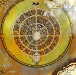 Axis Pathfinder Wiki Fandom Powered By Wikia