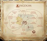 Kingdom management