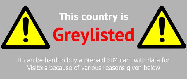 File:Greylist.png