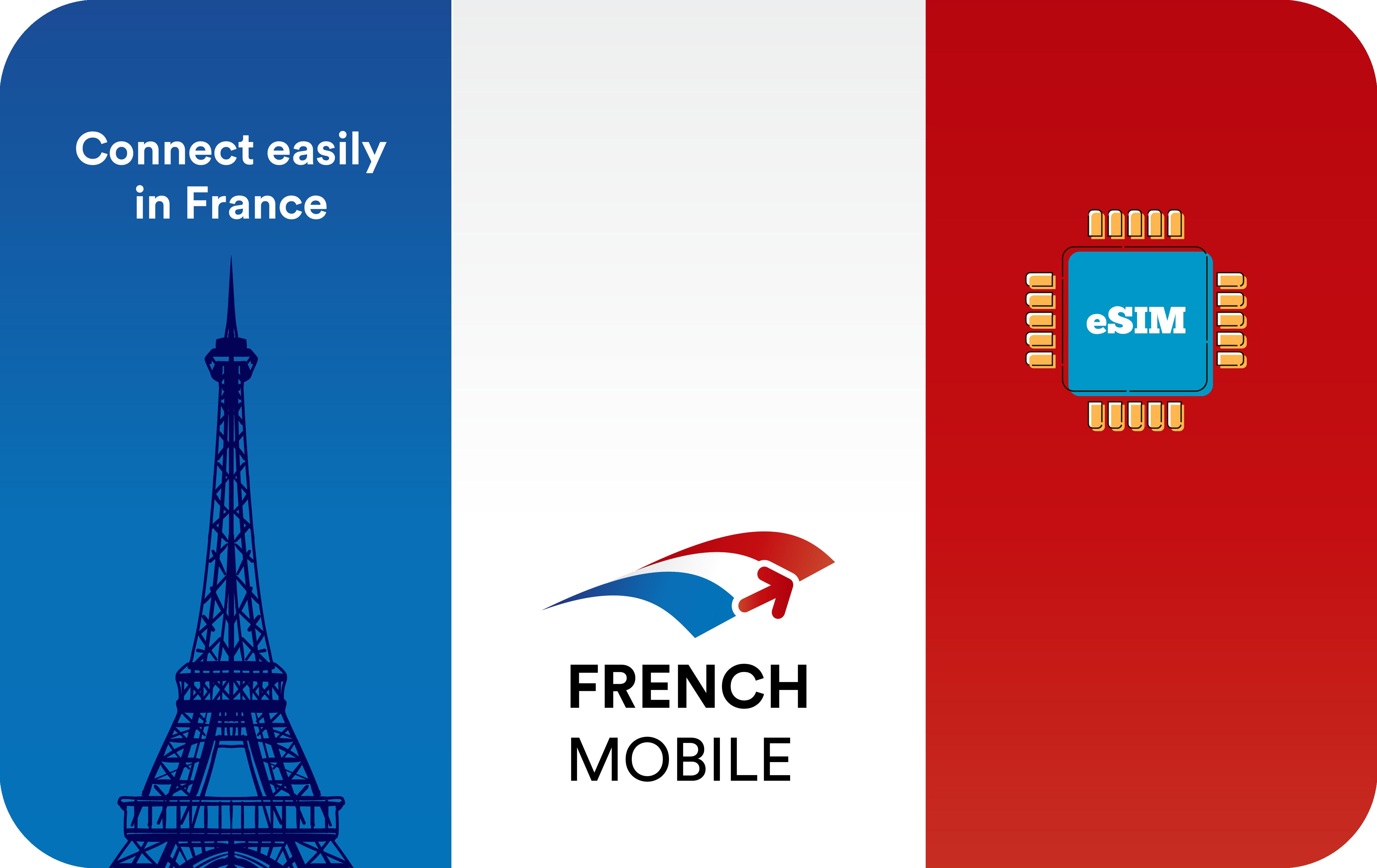 France Prepaid Data Sim Card Wiki Fandom