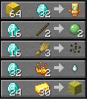 Rare items prices 2-0