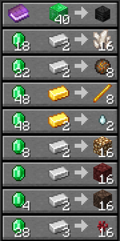 Nether shop prices