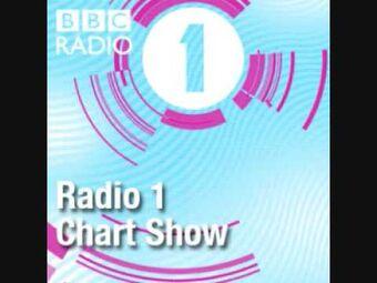 Radio One Chart Show John Peel Wiki Fandom