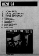 JP Best DJ in RM 1979 Poll published 1980-01-12 c