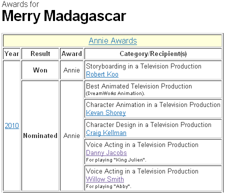 Awards-Merry-Madagascar