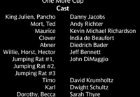 One More Cup Voice Cast