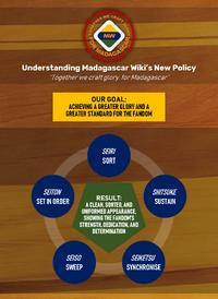 Understanding Madagascar Wiki's New Policy