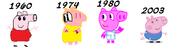 Evolução da geroge