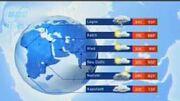 SBCNews24 2004 Weather
