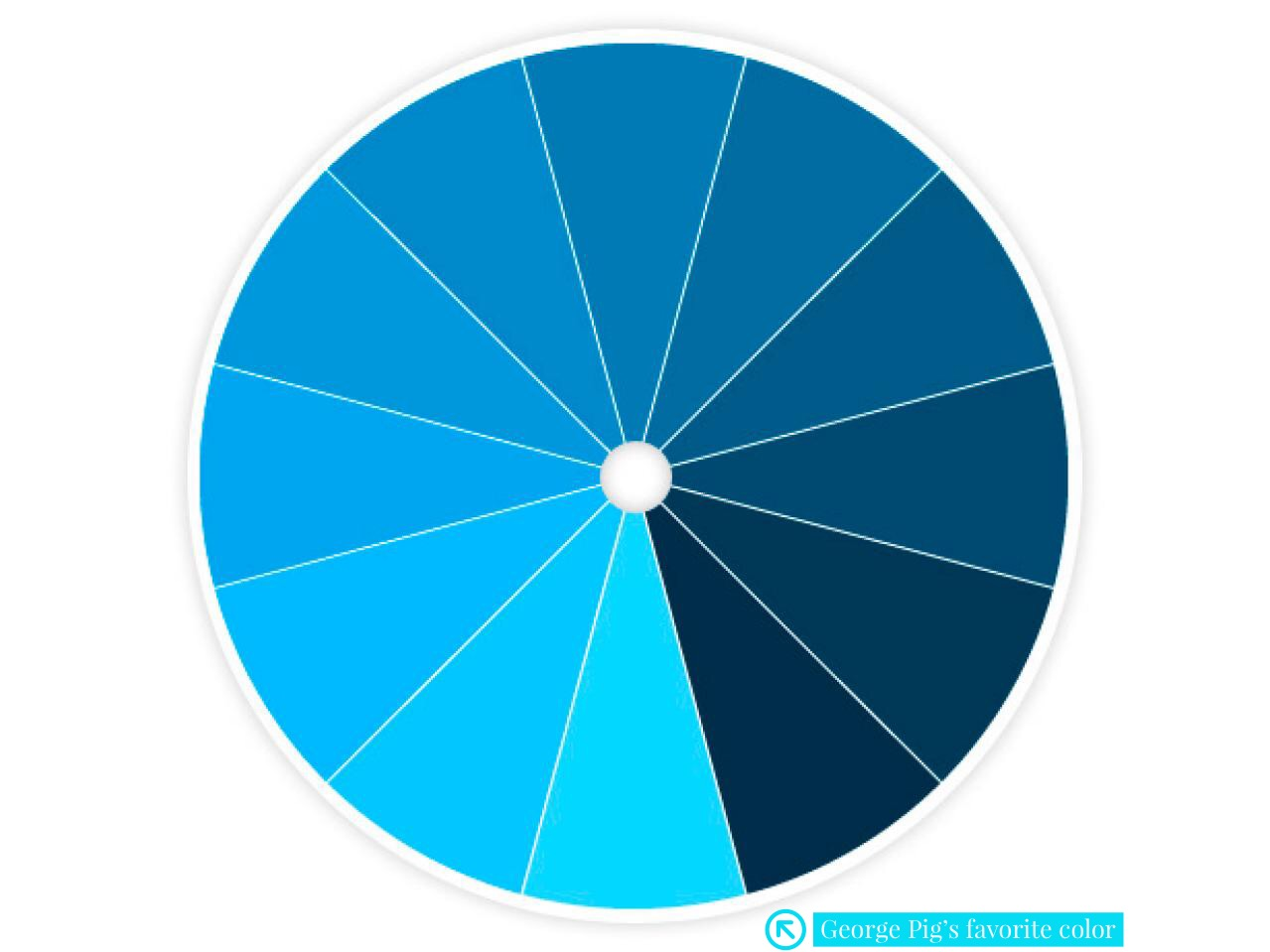 Image Blue Color Wheel With Arrow Pointing At George Pig S