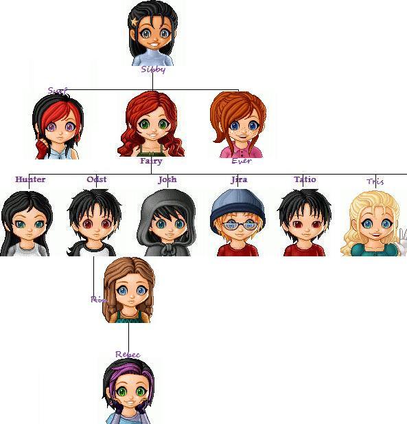 Image pjo family treeg percy jackson fanfiction wiki fandom pjo family treeg voltagebd Image collections