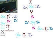 XYZ elements compounds