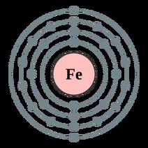 Electronic-Configuration-of-Iron1-300x300