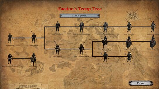 Zann Troop Tree