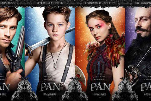 Peter Pan Wiki