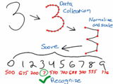 Number Recognition Tutorial