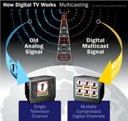 Digital-tv-multicasting