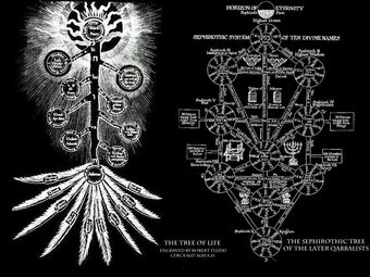 Kabbalah Philosophy Of Megaten Wiki Fandom Top free images & vectors for thaumiel scp definition in png, vector, file, black and white, logo, clipart, cartoon and transparent. kabbalah philosophy of megaten wiki