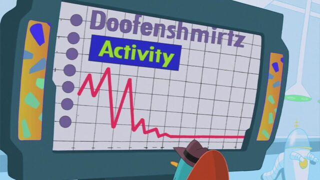 File:Doofenshmirtz activity.jpg