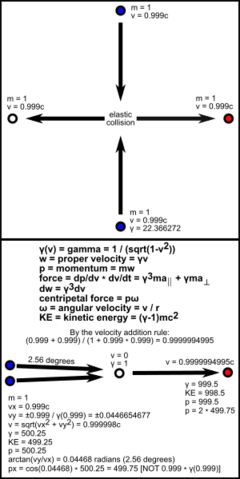 File:Relativistic Energy and Momentum.png