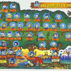 Tout d'abord, pour les francophones, voici l'arbre des Duck rédigé dans la langue de Molière.