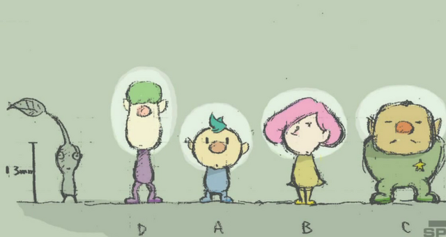 Datei:Pikmin 3 characters.png