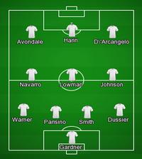 Union FC lineup