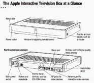 Apple ITV Box NTSC diagrams