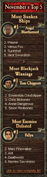 November 2008's Top 5