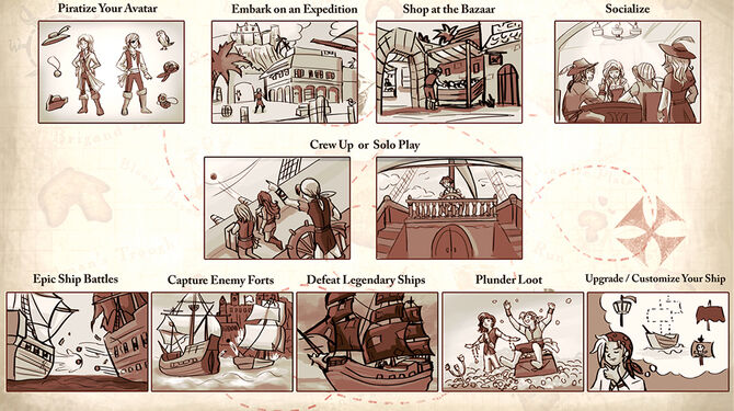 Illustrations potco storyboard large