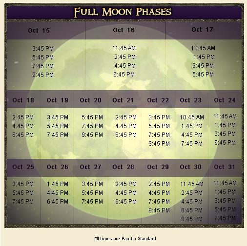 News curse moon chart updated