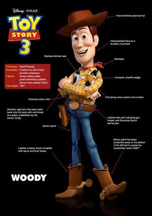 Woody-full-body