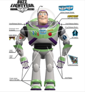 Buzzlightyear-1