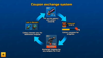 Coupon Exchange System