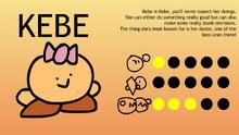 Kebe Statistics